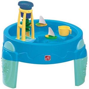 Step2 WaterWheel